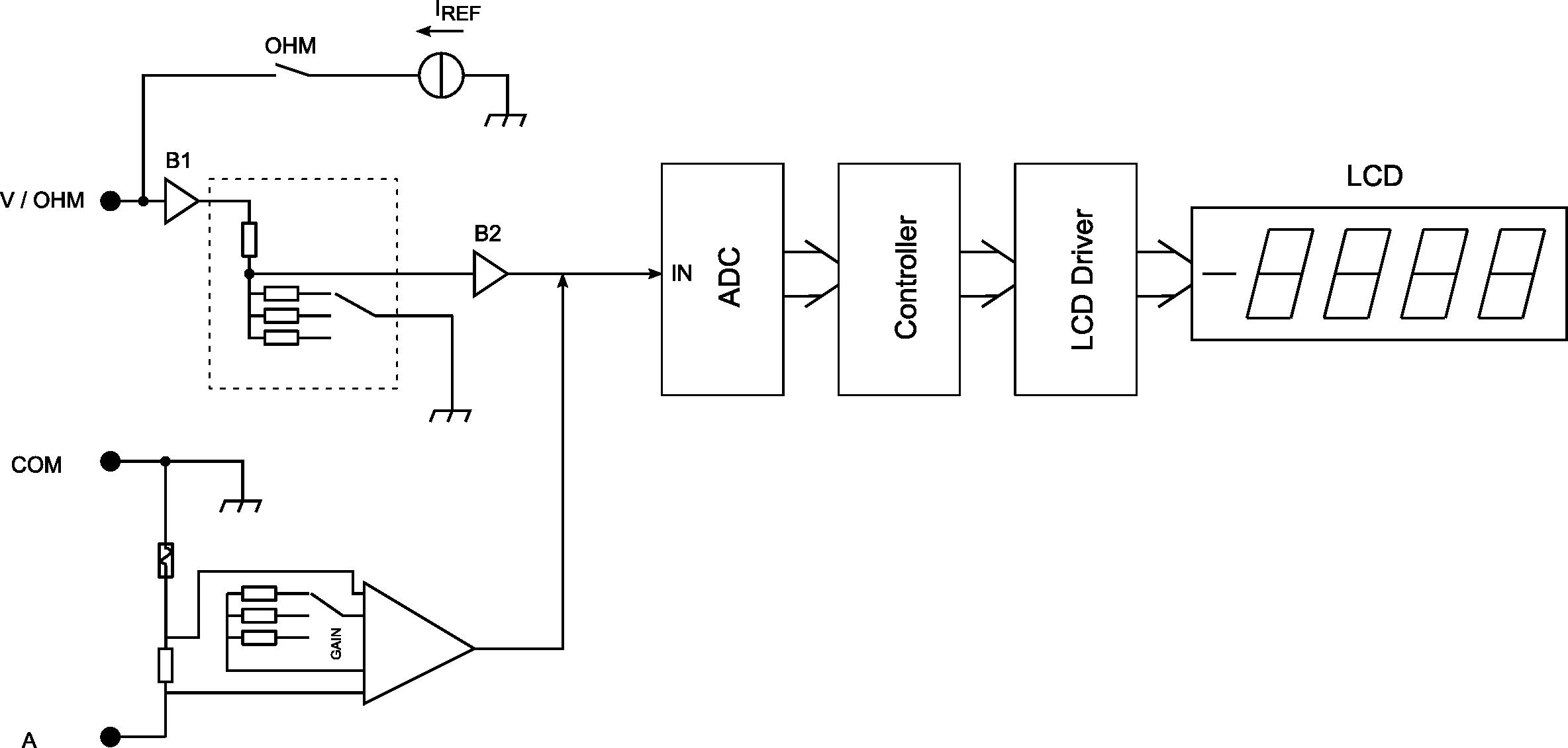 elettrico voltmetro digitale
