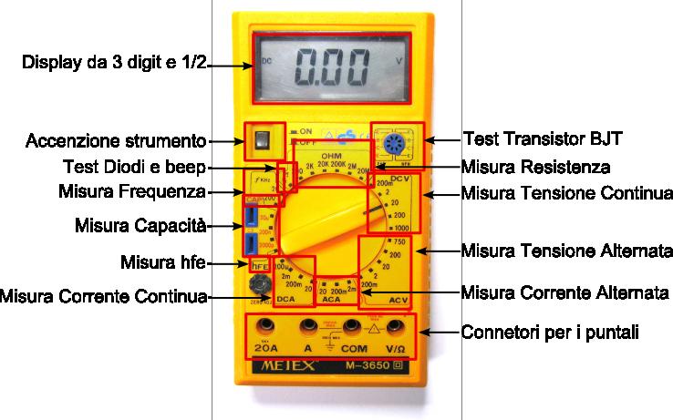 Laurtec utilizzo del multimetro digitale considerazioni - Cos e la portata di uno strumento di misura ...
